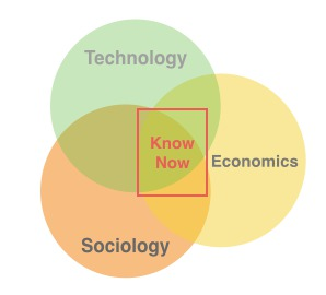 KnowNow Smart Cities Focus